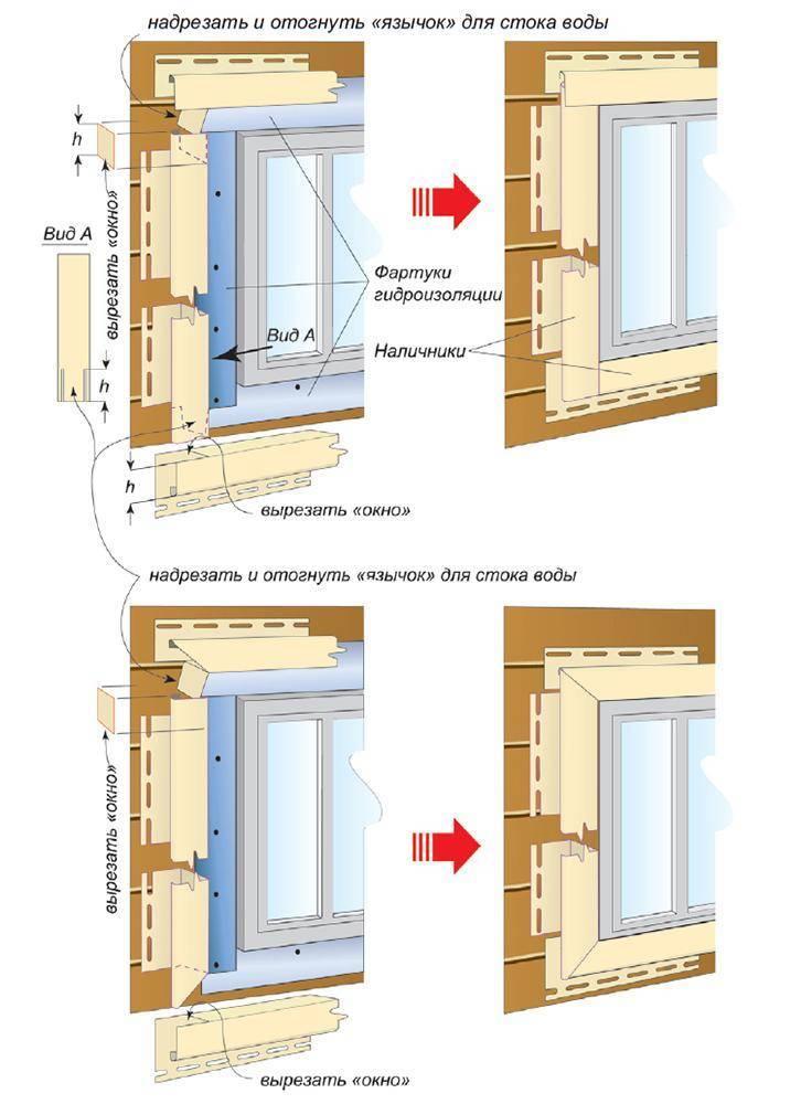 Как сделать наружные откосы для пластиковых окон своими руками и установить конструкции из металла, сайдинга и иных материалов?