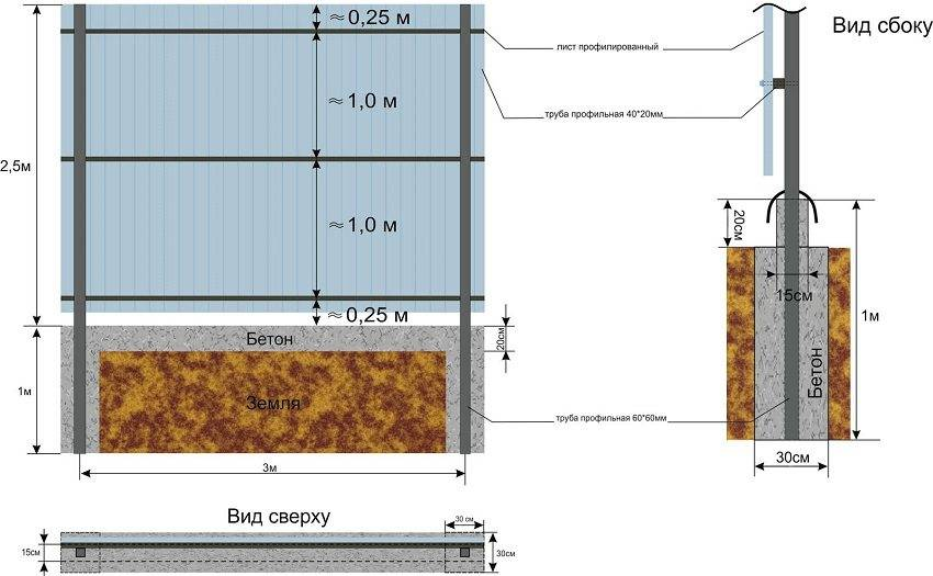 Забор из поликарбоната на металлическом каркасе своими руками: пошаговая инструкция + видео и отзывы