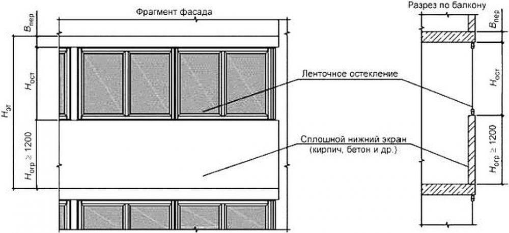 Сколько стоит пристройка к дому из пеноблоков: видео-инструкция по монтажу своими руками, калькулятор, фото