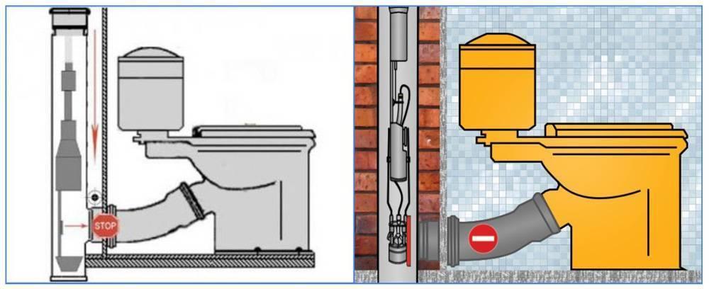 Отключение канализации за неуплату коммуналки: особенности процедуры