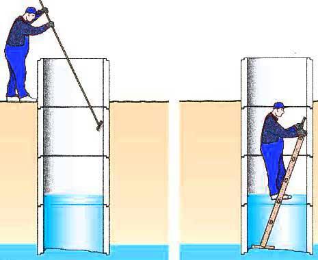 Когда необходима и как осуществляется откачка воды из котлована?