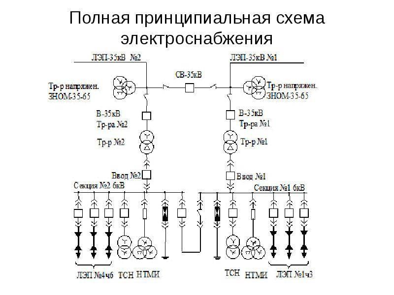 Как читать однолинейные электрические схемы