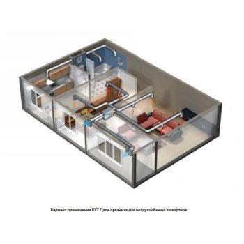 Как сделать местную приточную вентиляцию квартиры и частного дома. приточная вентиляция в квартире