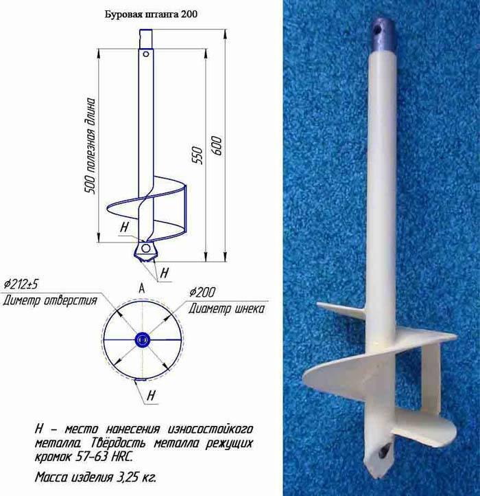 Как сделать ручной бур для столбов под проделку отверстия