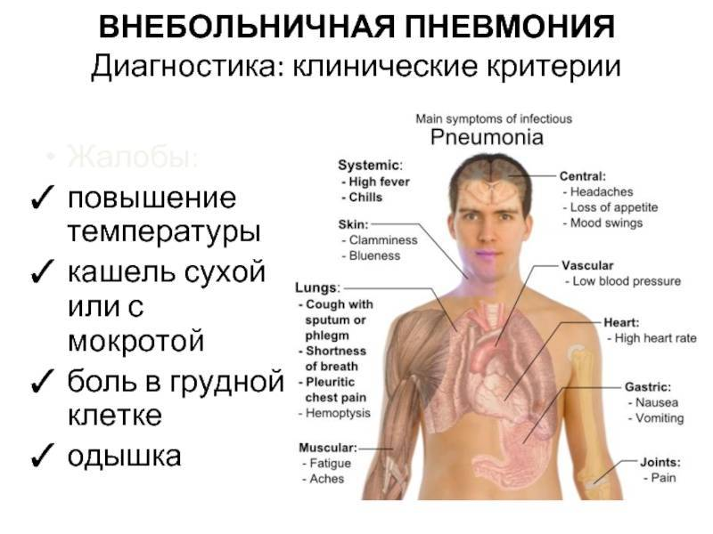 Можно ли заразиться вич, гепатитом или туберкулёзом в стоматологии?