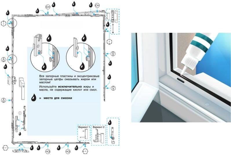Смазка внутренней фурнитуры на стеклопакетах: зачем это нужно, и каким составом
