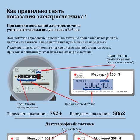 Как узнать лицевой счет за электроэнергию по адресу