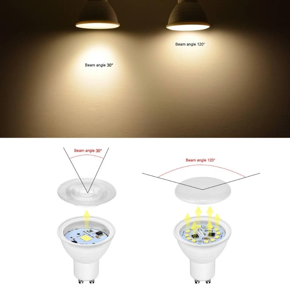 Потолочные светодиодные светильники для дома: критерии выбора
