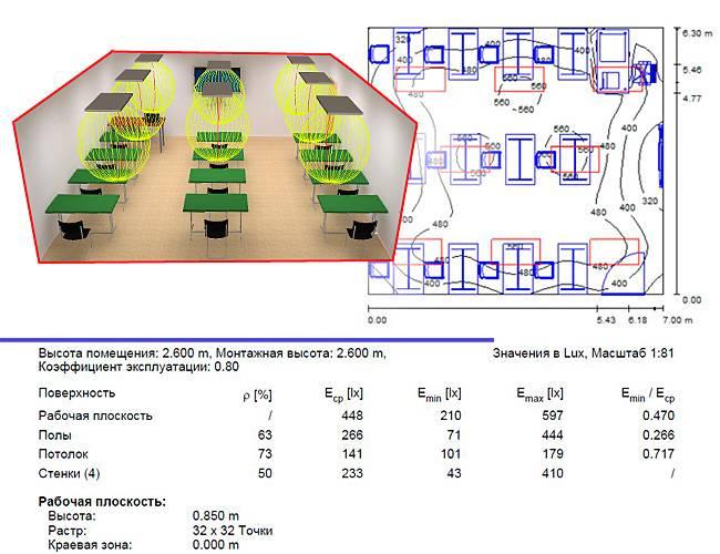 Калькулятор расчета освещенности рабочего места, калькулятор онлайн, конвертер