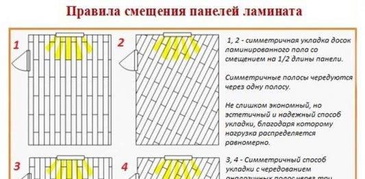 Расчет количества ламината по выбранной схеме укладки