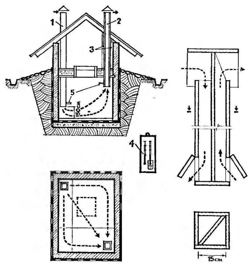 Вентиляция в погребе: как правильно сделать своими руками, схема