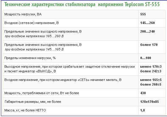 Стабилизаторы  теплоком : обзор, характеристики, отзывы