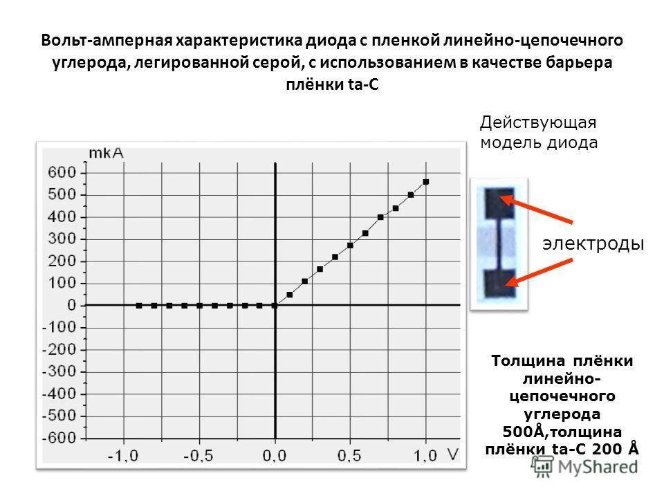 Smd светодиоды: типы, виды, маркировка, размеры, и их характеристика, основные технические параметры светодиодных смд ламп для внешнего освещения