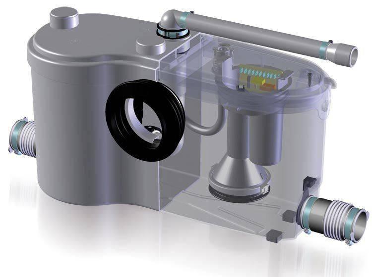 Популярные модели бытовых канализационных насосов для кухни