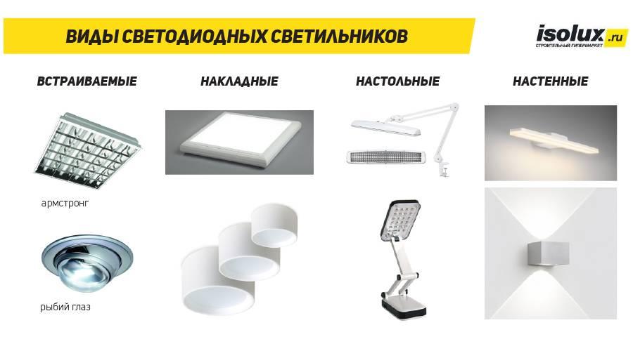 Критерии выбора светильников для жилых помещений - самстрой - строительство, дизайн, архитектура.