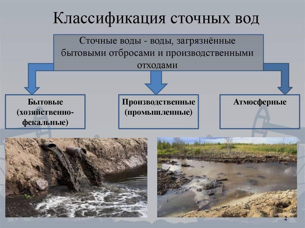 Сточные воды это: классификация (поверхностные, ливневые), правила приема в городскую канализацию, флокулянты для биоочистки, утилизация. разбавление сточных вод