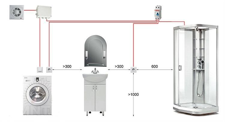 Розетка в ванной - 80 фото выбора модели и правила установки