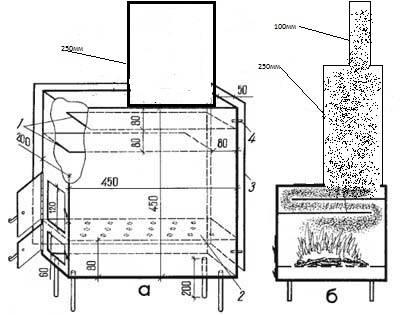 Буржуйки на дровах длительного горения: самодельные экономные печки, чертеж