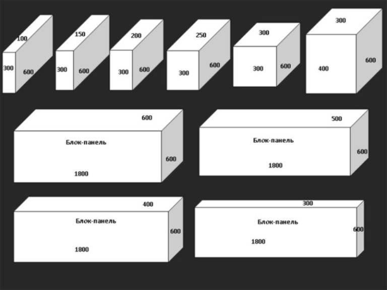 Пеноблок: типы и применение