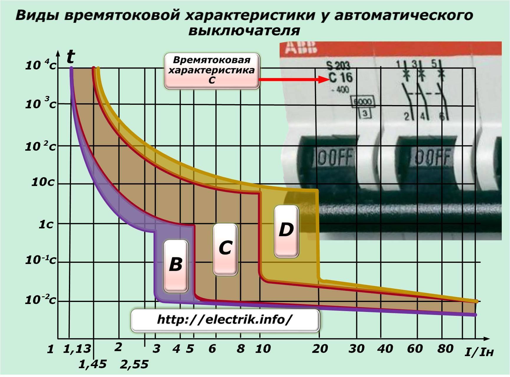 Автоматический выключатель трехполюсный: полный обзор, виды, характеристики и отзывы