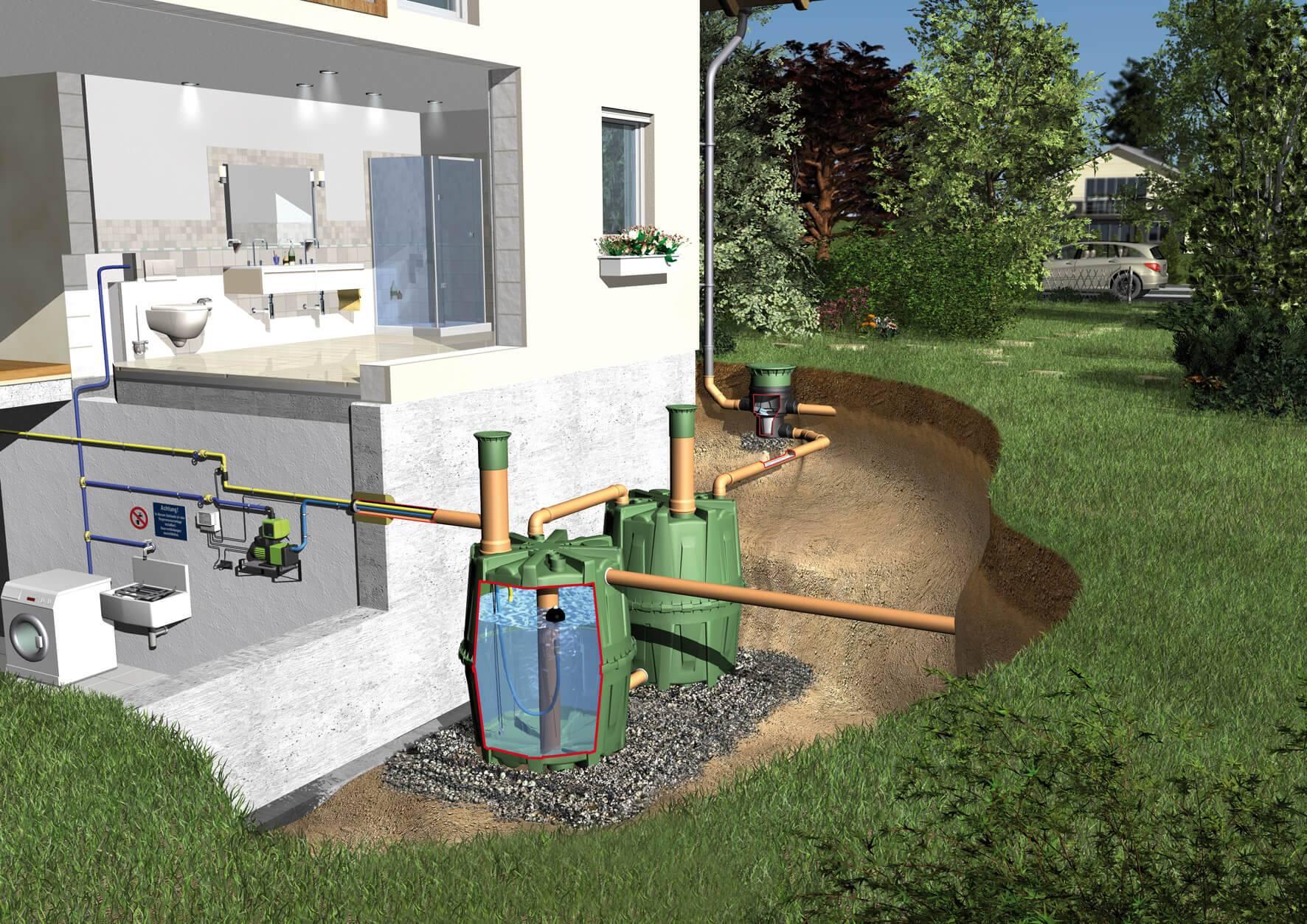 Автономная канализация - принцип работы