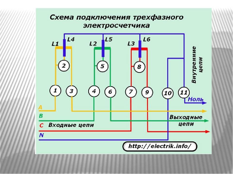 Подключение трехфазного счетчика