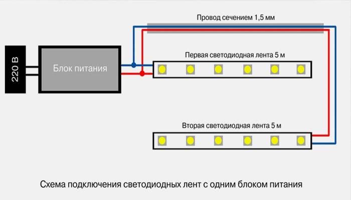 Как подключить светодиодную ленту к компьютеру: используем блок питания