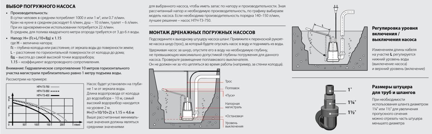 Насос для водяного теплого пола – какой выбрать, как произвести расчет производительности и установить своими руками