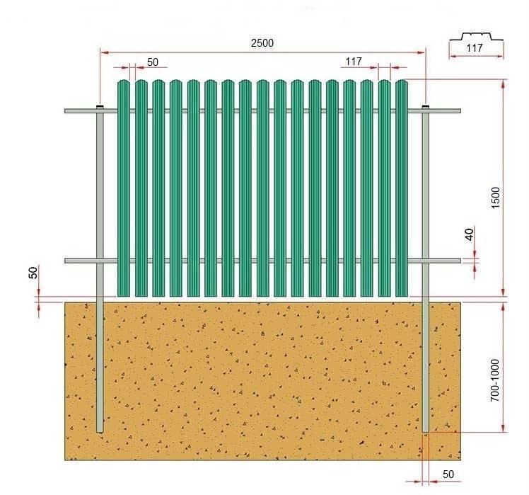 Забор из металлического штакетника своими руками: фото, видео инструкция забор из металлического штакетника своими руками: фото, видео инструкция