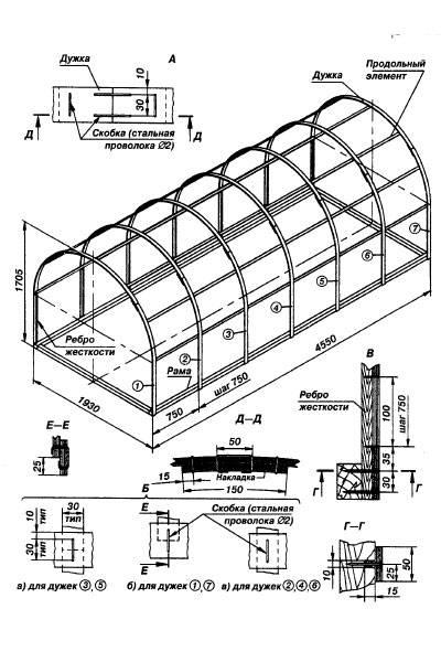 Теплица из поликарбоната своими руками - пошаговая инструкция (фото + видео)