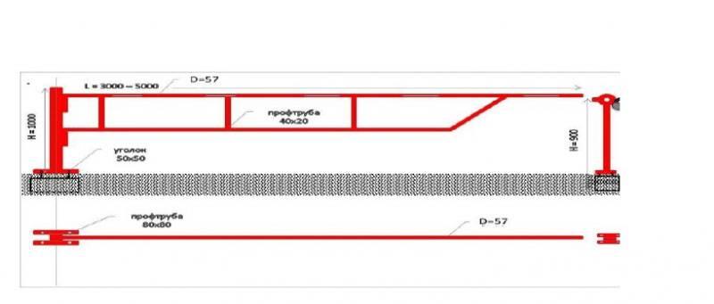 Автоматический шлагбаум своими руками: описание, схема, инструкция, монтаж