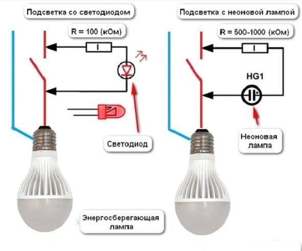 Тусклый свет в квартире: причины и способы решения проблемы