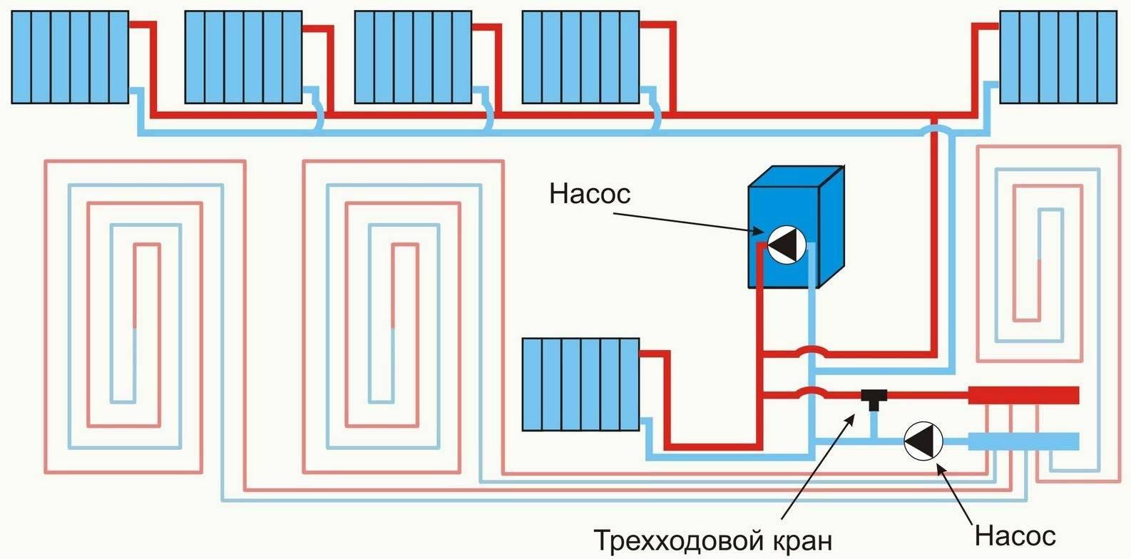 Схема отопления с теплым полом и радиаторами