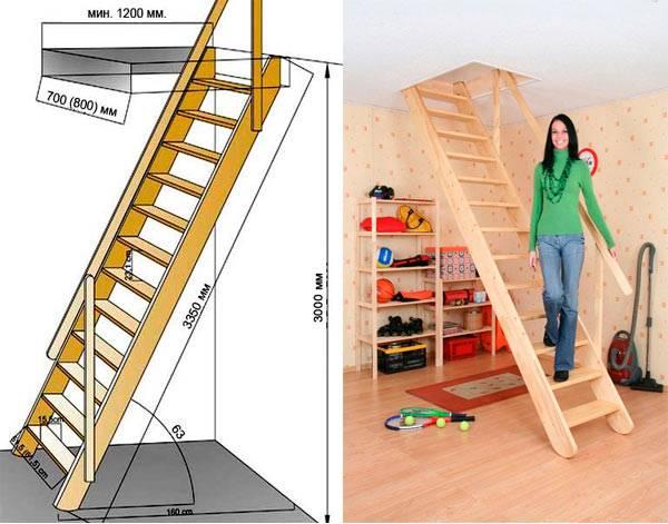 Рассчитать лестницу на второй этаж, лестницы своими руками расчеты