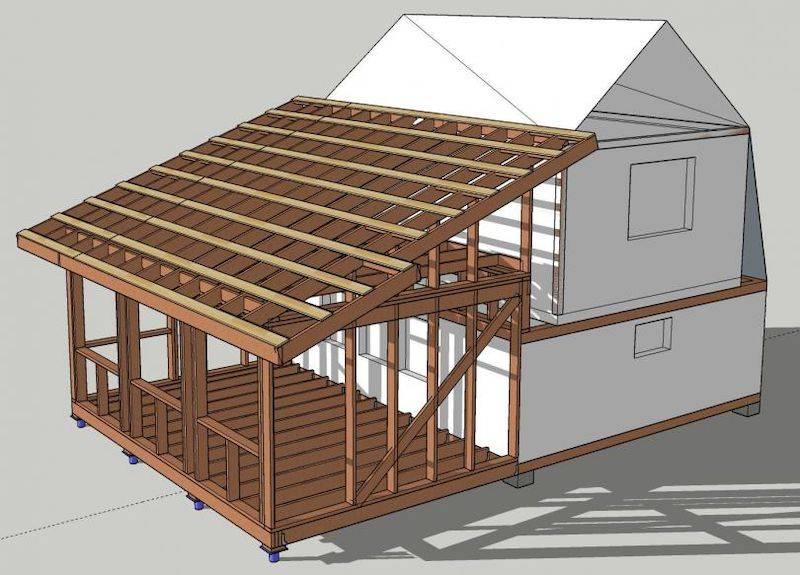 Технология строительства крыши дома: каркасного, с плоской, двухскатной, этапы