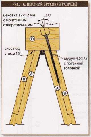 Как изготовить строительные козлы своими руками: обзор вариантов +видео и фото