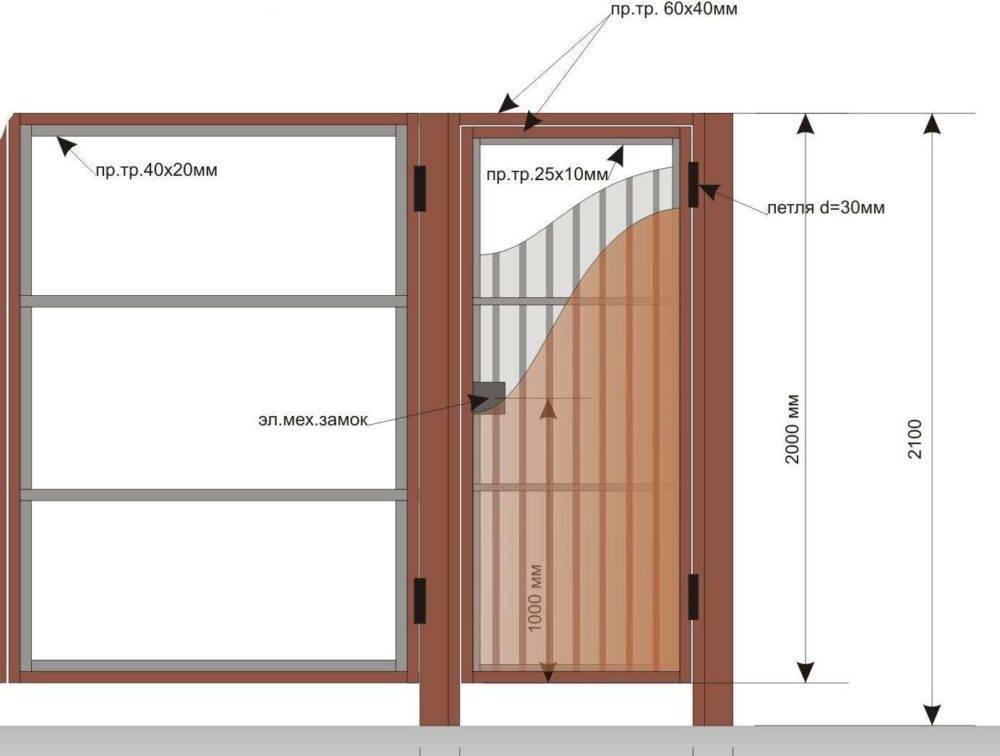 Калитка и ворота из металлопрофиля: схема, изготовление своими руками, фото галерея