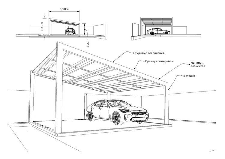 Каркасный гараж из дерева и профиля своими руками: чертежи, пошаговая инструкция с фото и видео