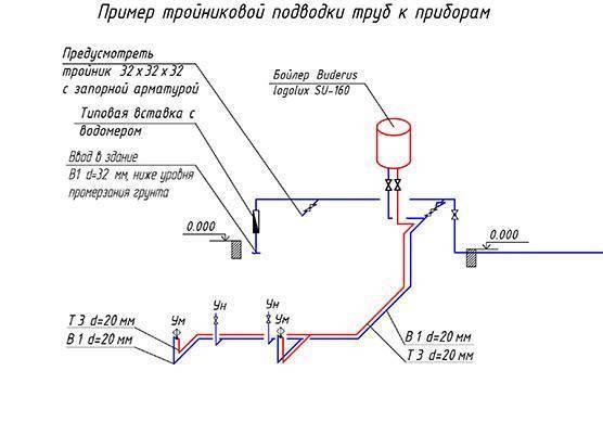Водопровод в квартире. составление схемы разводки и этапы монтажа