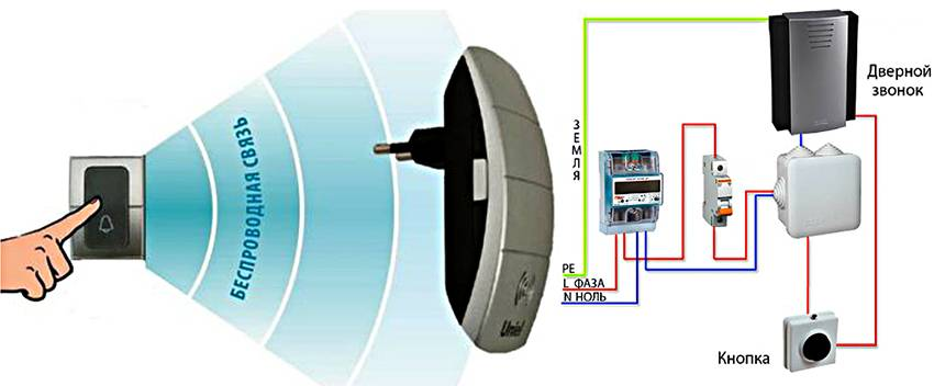 Выбор и установка проводных и беспроводных звонков