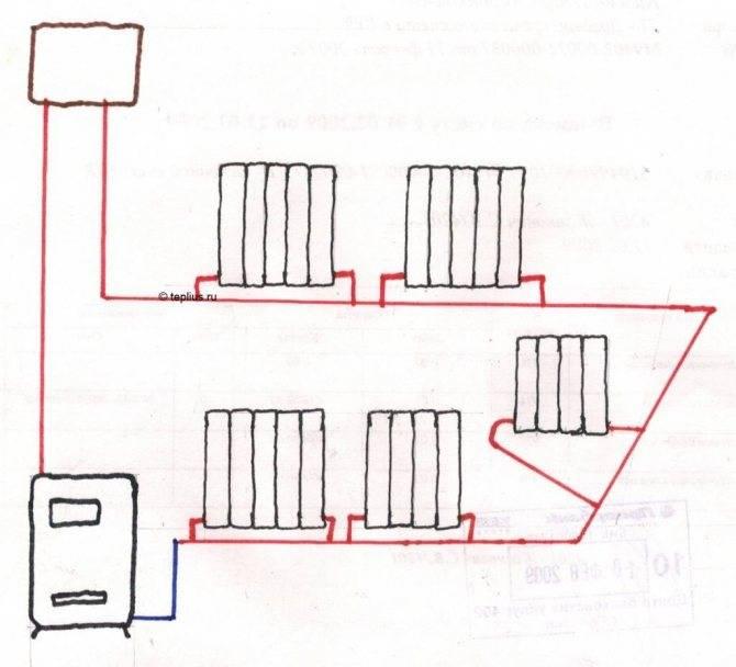 Особенности монтажа системы отопления «ленинградка»