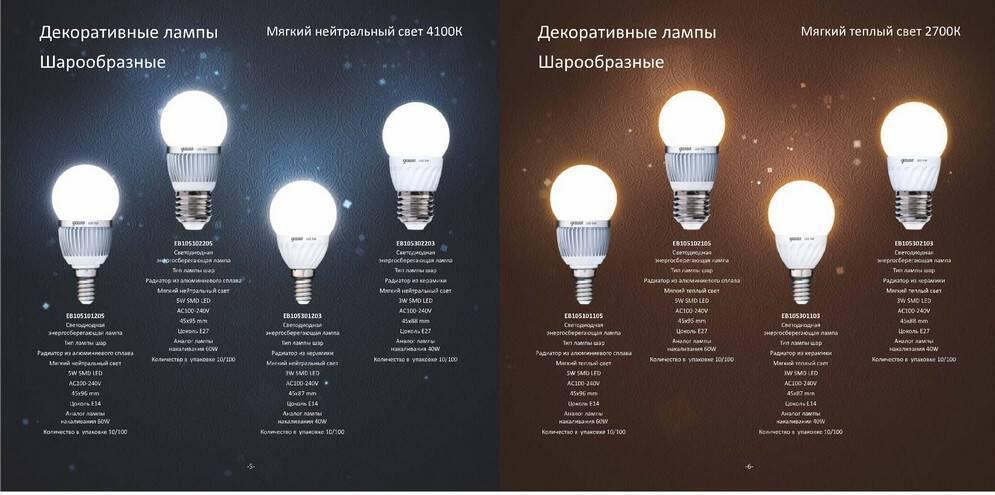 Светодиодные лампы вместо галогеновых для авто: отличия и ответственность