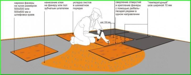 Подготовка пола для укладки линолеума: как подготовить различные основания