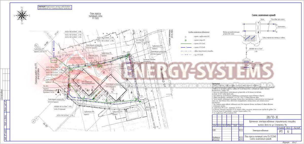 Временная электрика для строительной площадки: обзор +видео