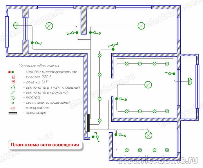 Разводка электропроводки в квартире – схема, материалы и нюансы