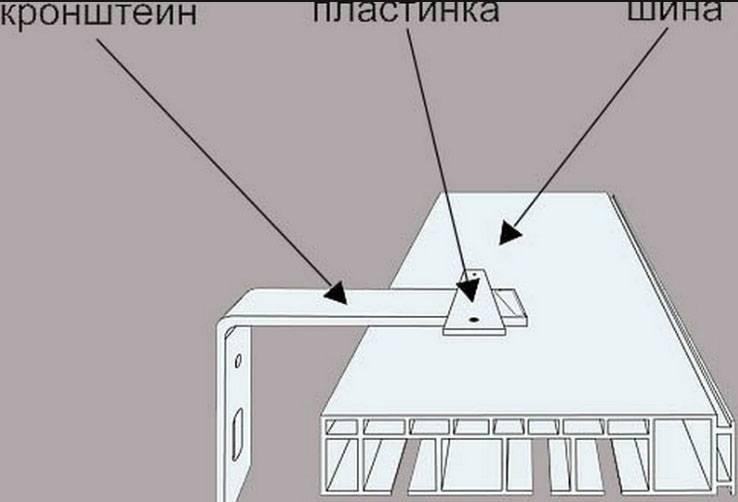 Крепление карниза к потолку: делаем самостоятельно