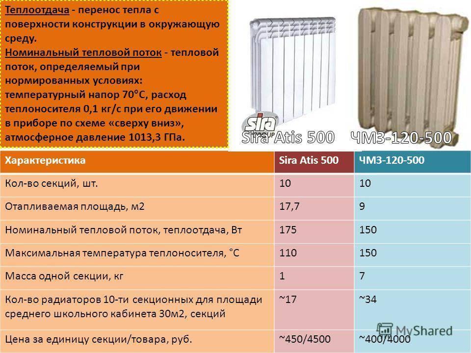 Чугунные радиаторы - технические характеристики отопительных приборов + видео