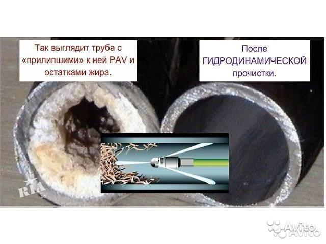 Особенности расщепления жира в канализационных трубах и ямах - стройка