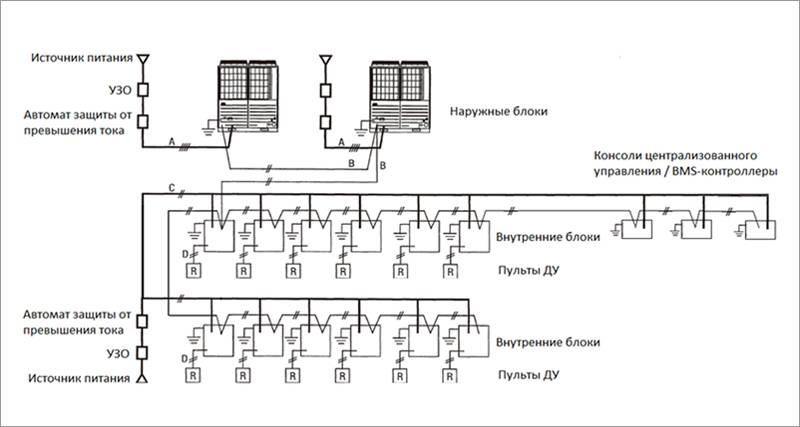 Фанкойлы в системах воздушного отопления частных домов