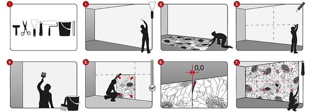 Как клеить фотообои на стену и потолок: фото и видео инструкция